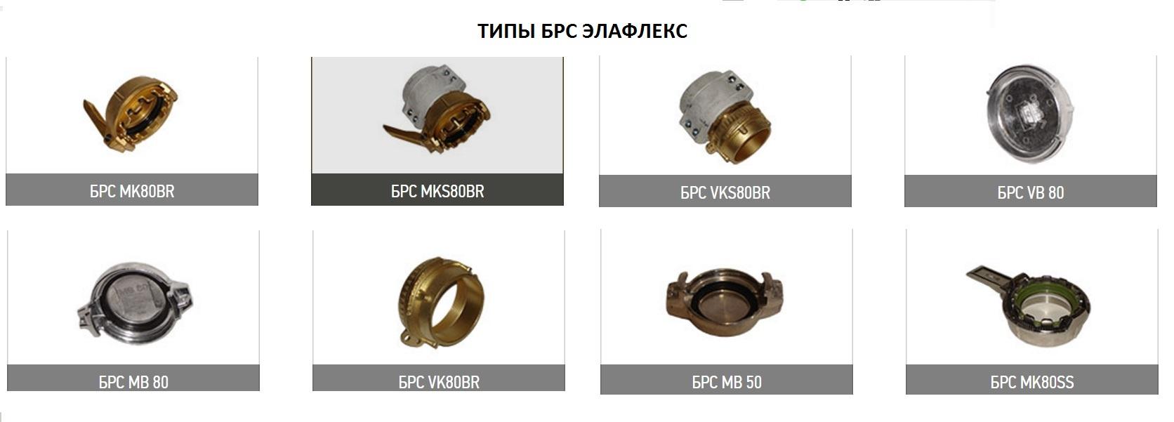 Быстроразъемные соединения трубопроводов высокого давления
