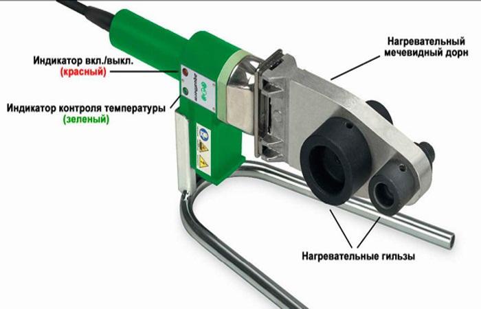 Рейтинг паяльников для полипропиленовых труб — топ лучших аппаратов по мнению специалистов ichip.ru