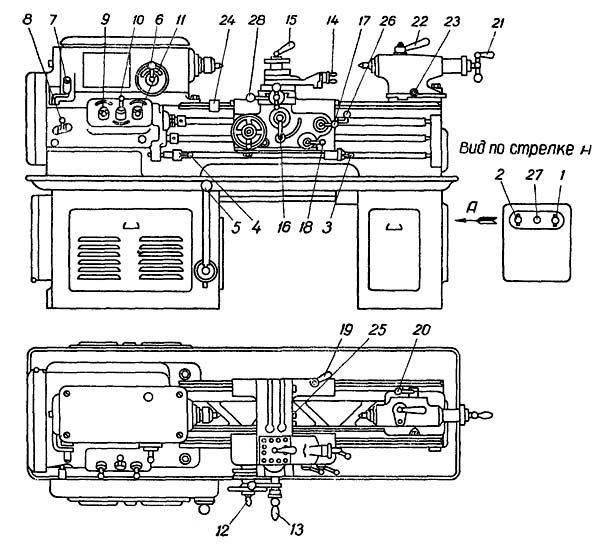 1е61м, 1е61пм, 1е61вм токарно-винторезные станки устройство, паспорт