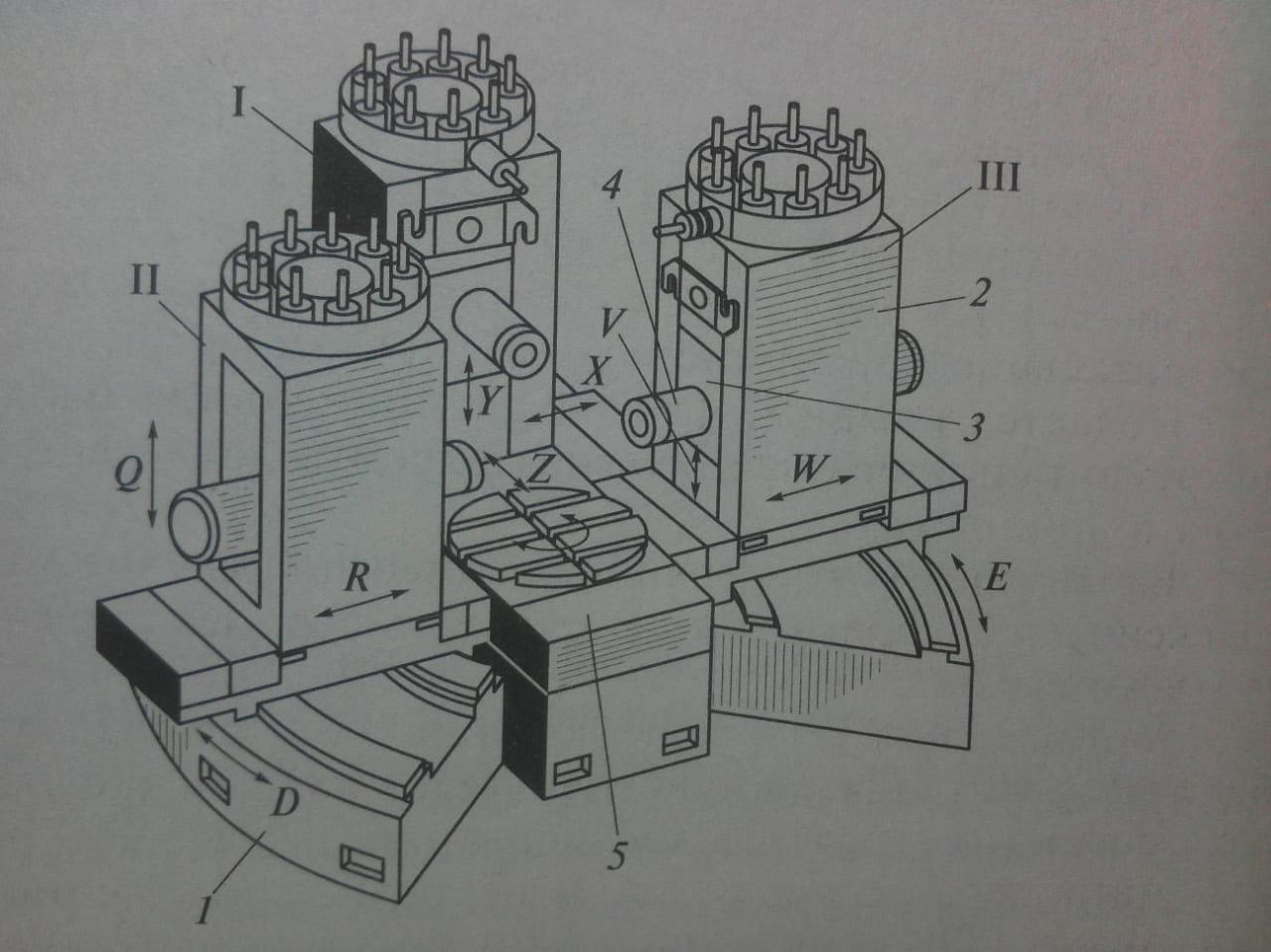 Агрегатные станки металлообрабатывающие: характеристики, узлы