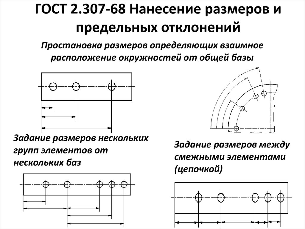 Гост 2.307-68* «ескд. нанесение размеров и предельных отклонений»