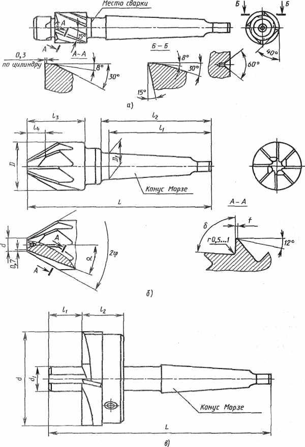 Сверла с зенкером: зенковочные сверла по металлу и их выбор, особенности сверл с зенковкой