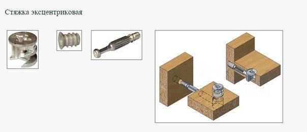 Монтаж эксцентриковой стяжки – стяжка эксцентриковая мебельная, плюсы и минусы, особенности монтажа – сервис-инструмент