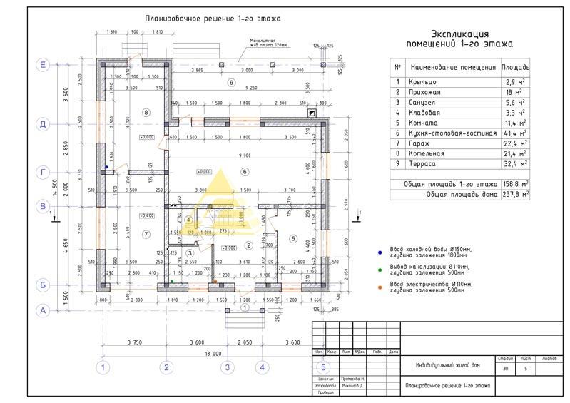 Подготовка технической документации | electric-blogger.ru