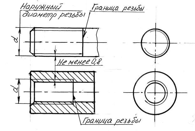 Левая резьба: обозначение на чертеже, применение, отличия от правой - токарь