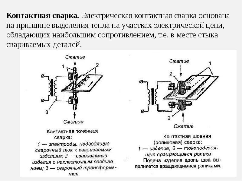 Электроконтактная сварка: виды, технология, принцип работы, обозначение на чертеже