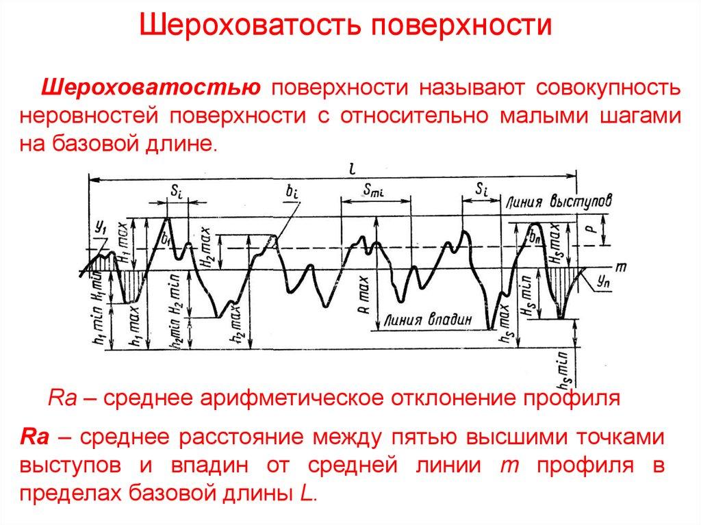 Образцы шероховатости поверхности (сравнения) в7-1833 по гост 9378-93 (параметры ra и rz)