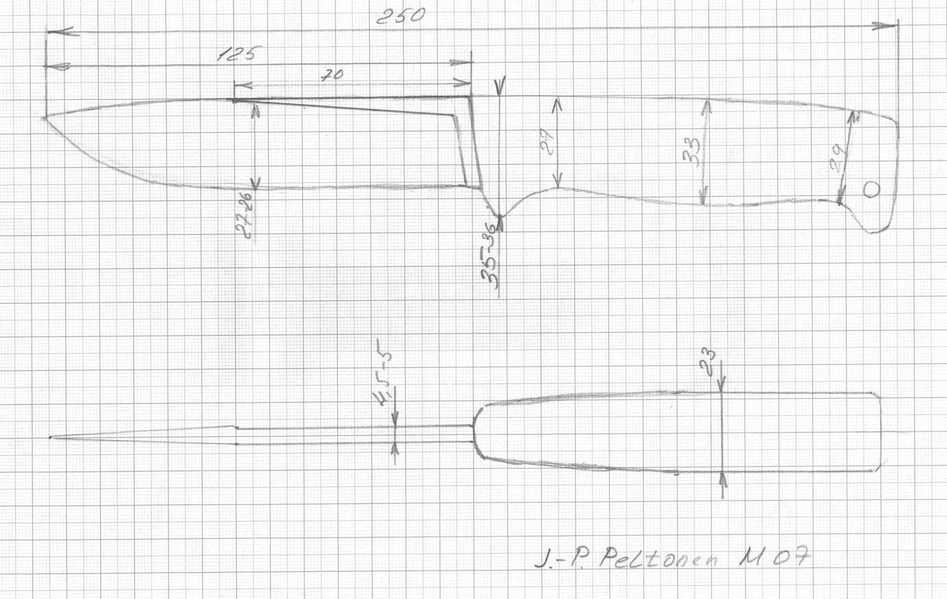 Ручка для ножа: как бывает по размеру, толщине, как сделать самостоятельно, как насадить клинок на рукоятку