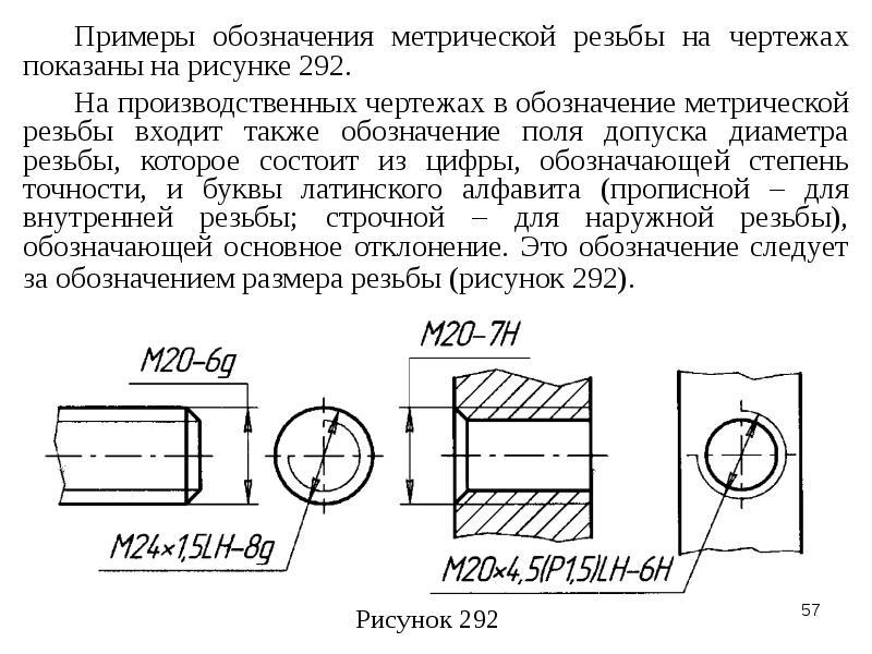 Прямоугольная резьба: гост,обозначение на чертежах,правила нарезки