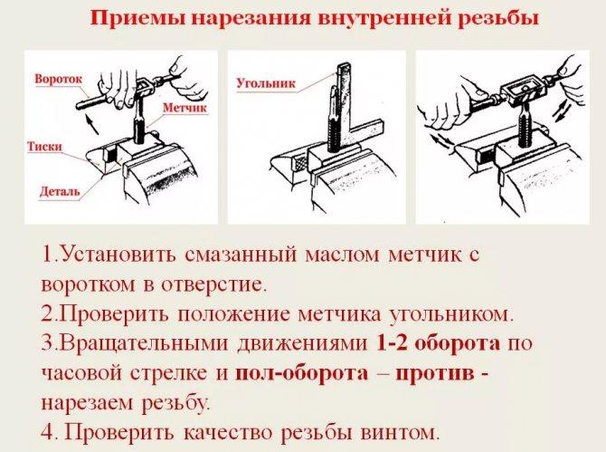 Нарезка резьбы клуппом: способы, преимущества и приспособления