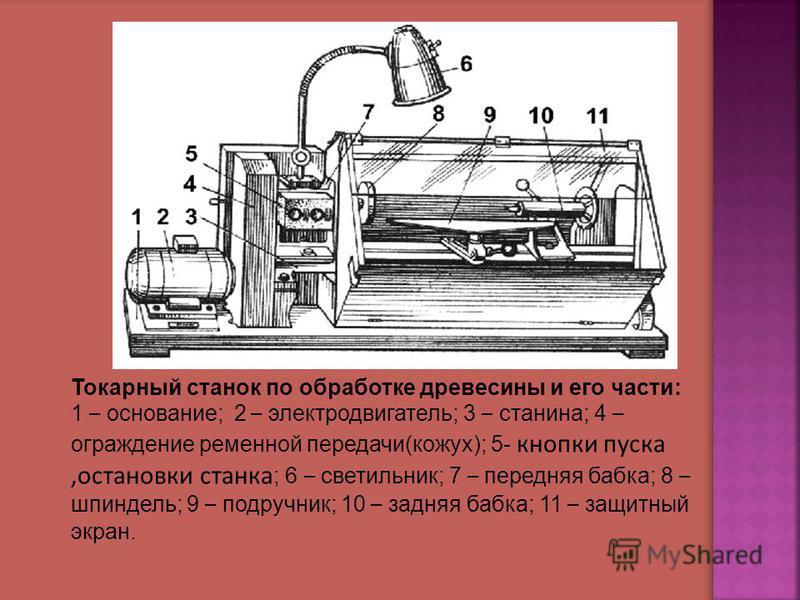 Металлообрабатывающие станки: классификация оборудования