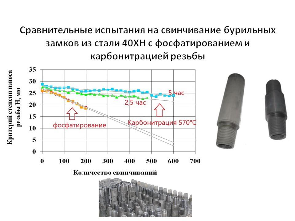 Карбонитрация в москве и области | каталог предприятий
