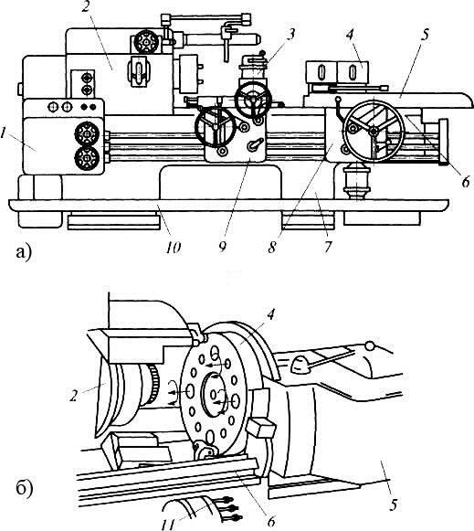 Особенности и принцип работы, виды токарно-револьверного станка