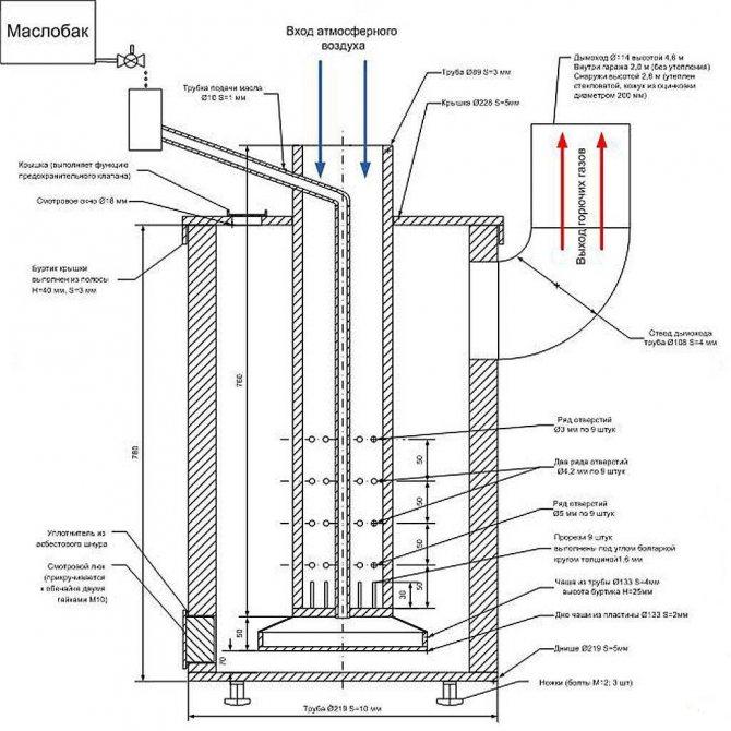 Печь из газового баллона длительного горения: виды конструкций, как сделать своими руками котел на дровах