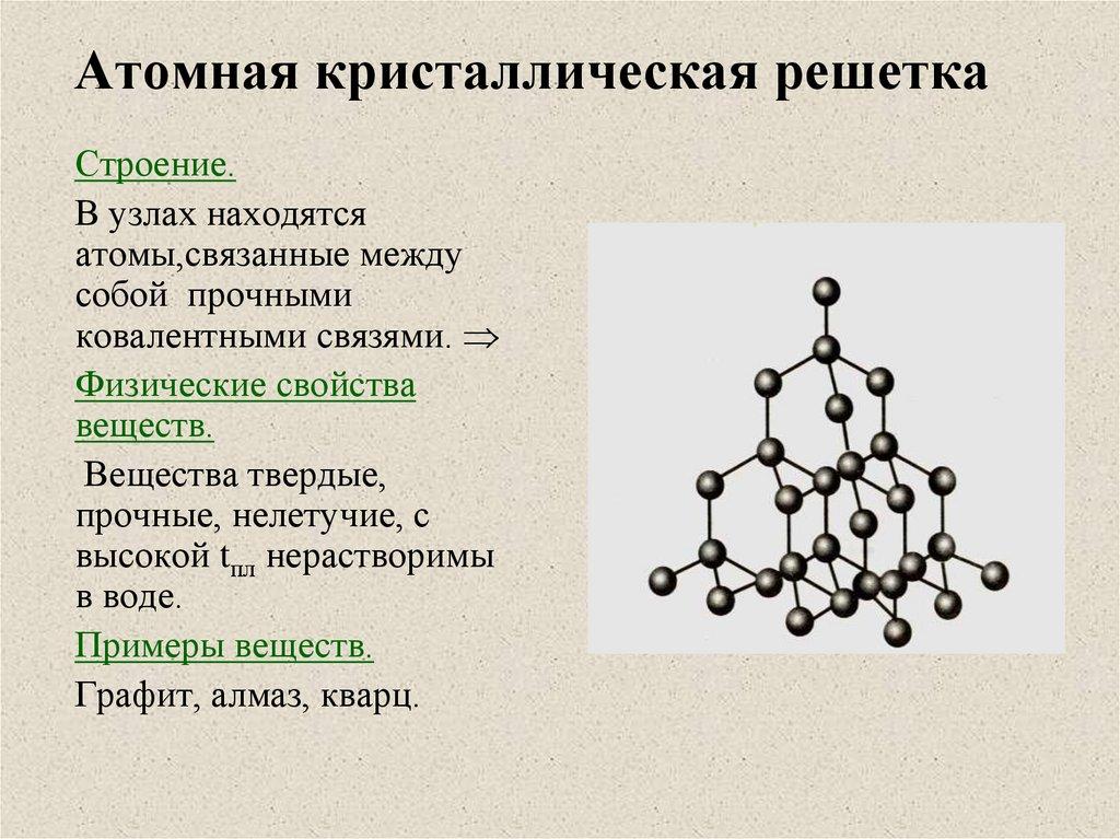 Абразивы. карборунд (материал)