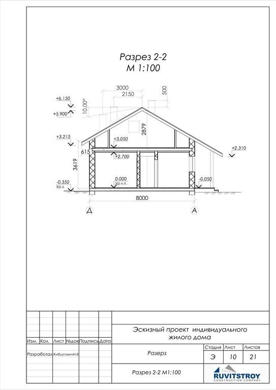Эскизный проект частного жилого дома - как сделать эскиз своими руками