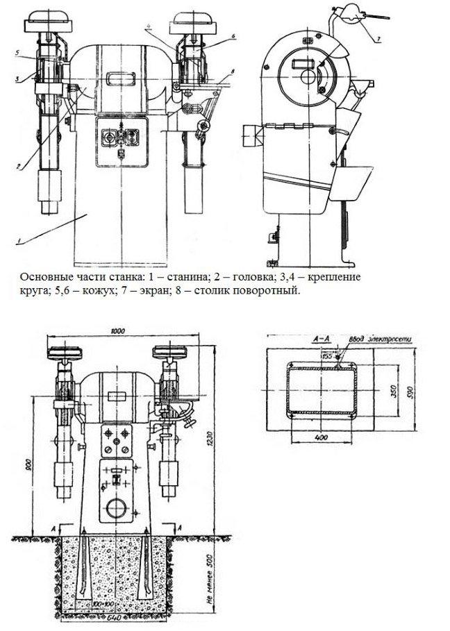 Купить станки для шлифования в москве, рф, казахстане, беларуси. фото, видео, характеристики
