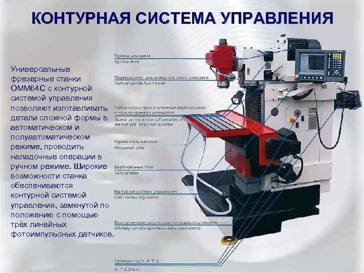 Сверлильный станок с чпу: устройство и принцип работы, разновидности