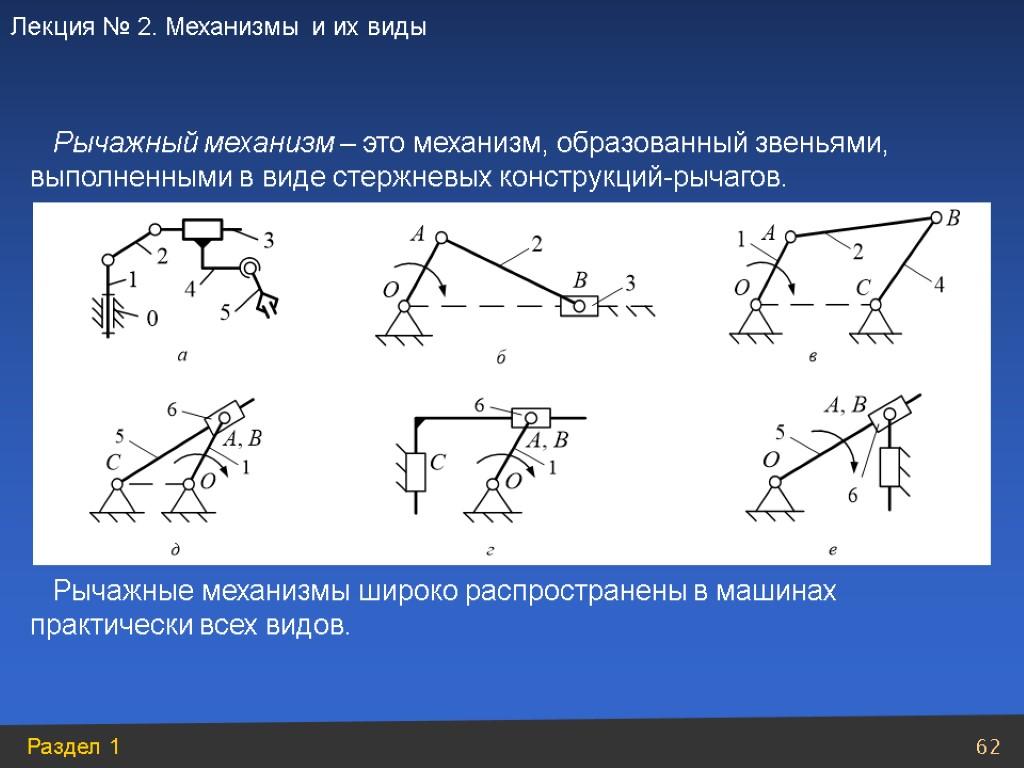 Где и для чего используются кулисные механизмы. кулисный механизм