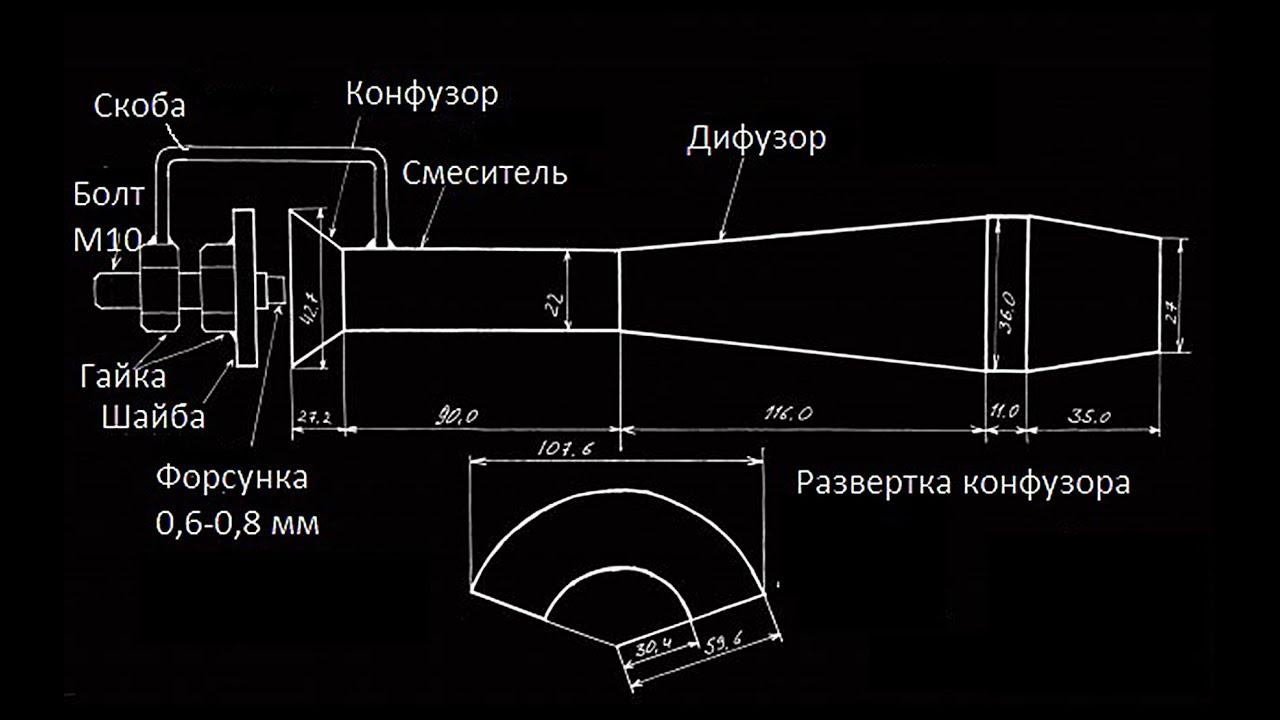 Как сделать кузнечный горн своими руками: инструкция и чертеж