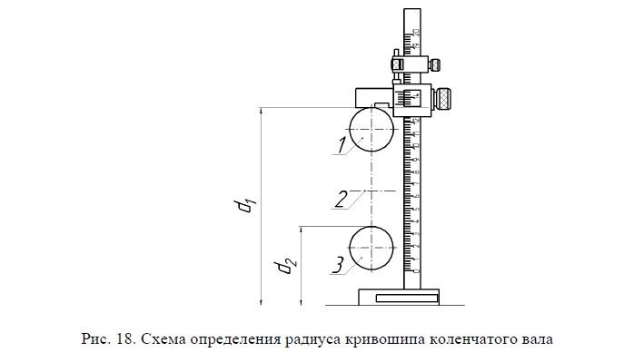 Радиус — что это такое и как найти радиус окружности   ktonanovenkogo.ru