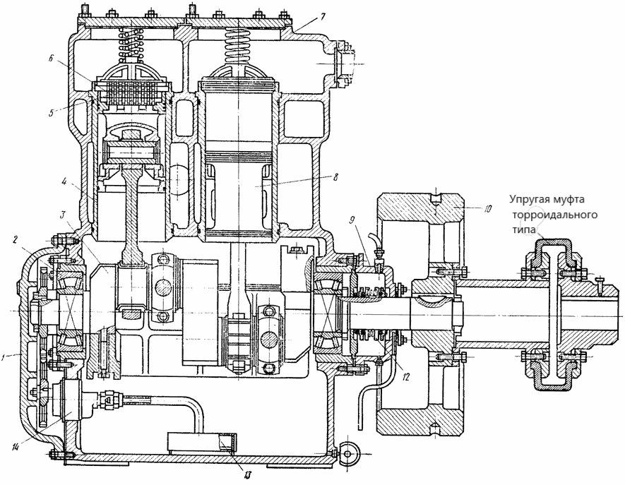 Бесшумный воздушный компрессор