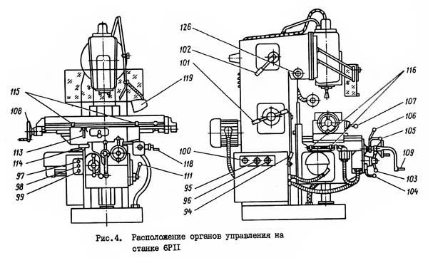 Вертикальные консольно - фрезерные станки 6р12, 6р12б, 6р13, 6р13б - всё для чайников