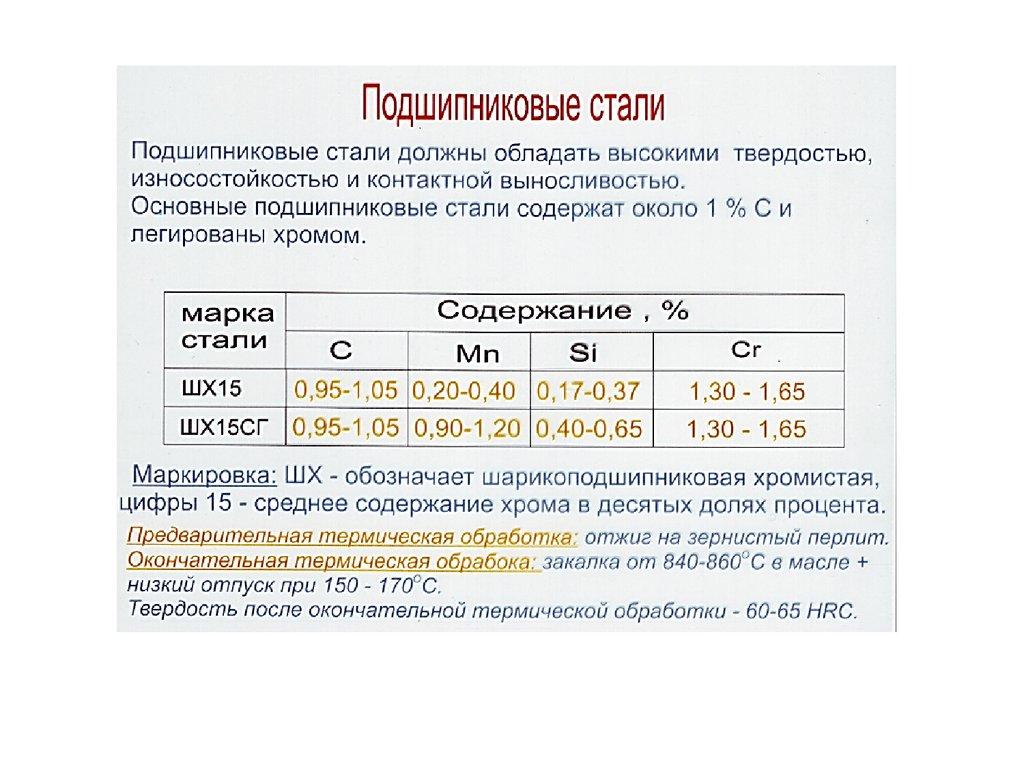 Сталь шх15: применение, характеристики, состав, расшифровка