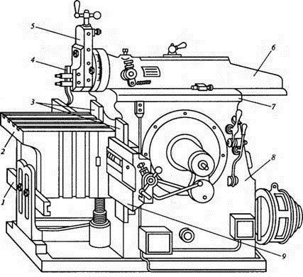Продольно-строгальный станок: виды и особенности приборов