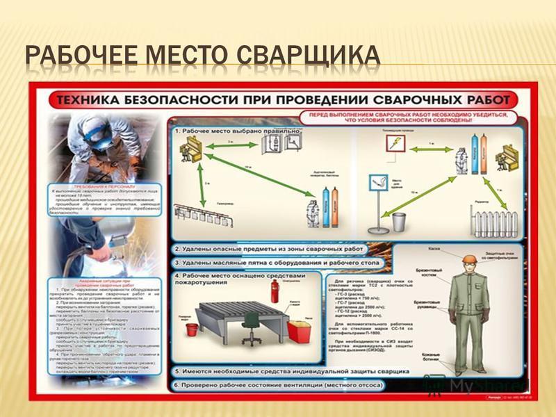 Инструкция по охране труда при выполнении электросварочных работ