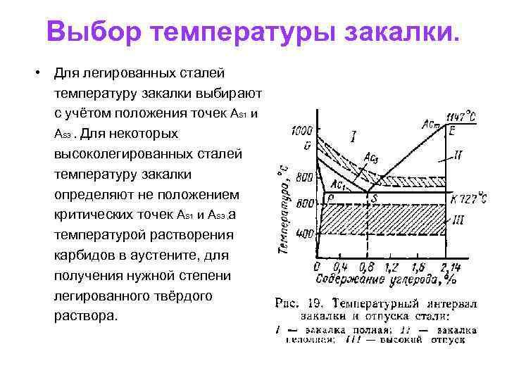 Сущность и основные способы термообработки стали