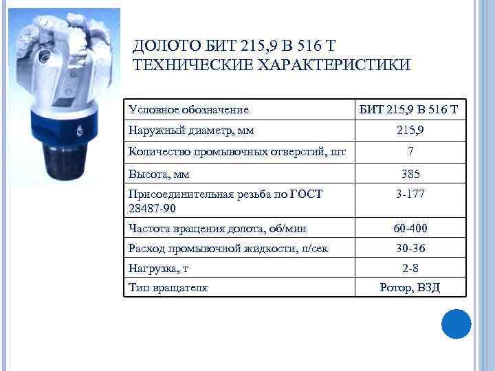 Гост 1185-80 долота плотничные и столярные. технические условия