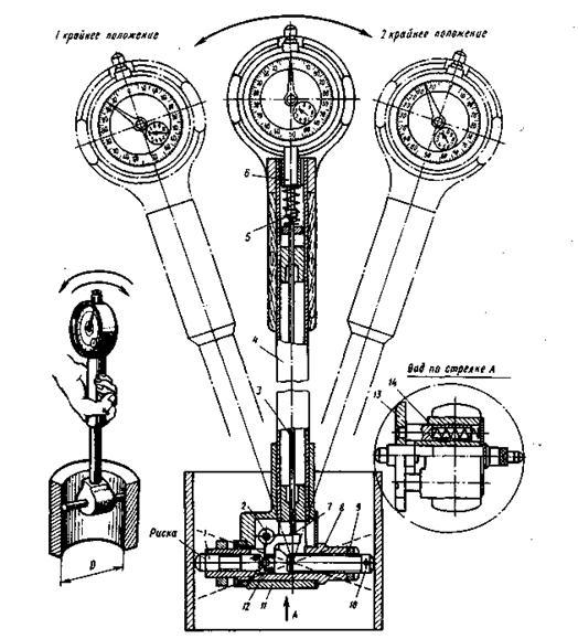 Глубиномер микрометрический: устройство, принцип измерения - токарь