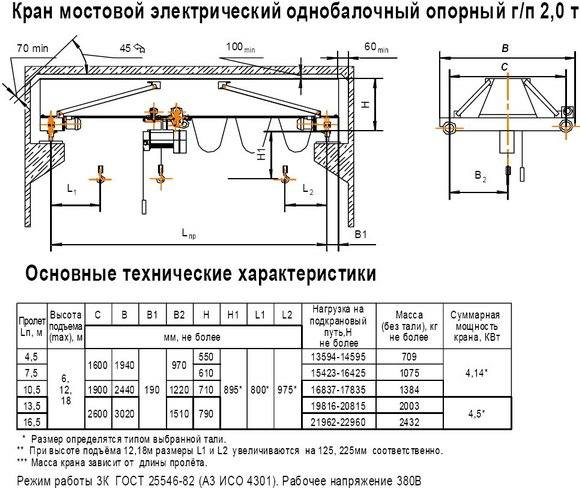 Мостовой кран: конструкция, технические характеристики, назначение и применение