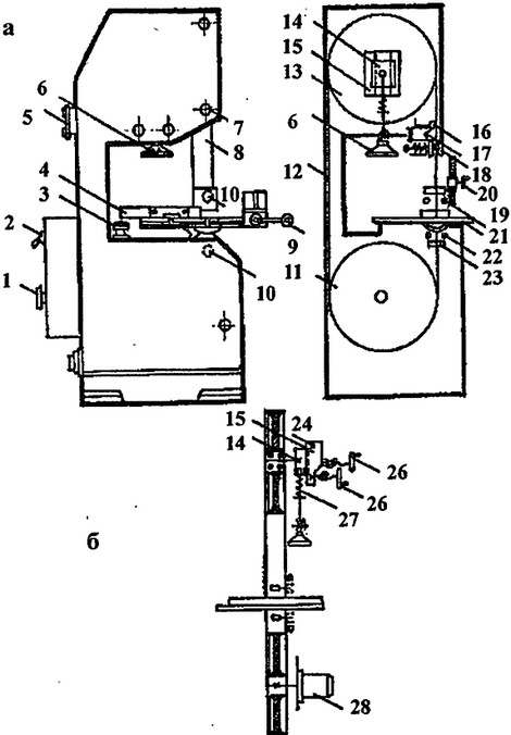 Назначение и разновидности ленточнопильных станков по металлу