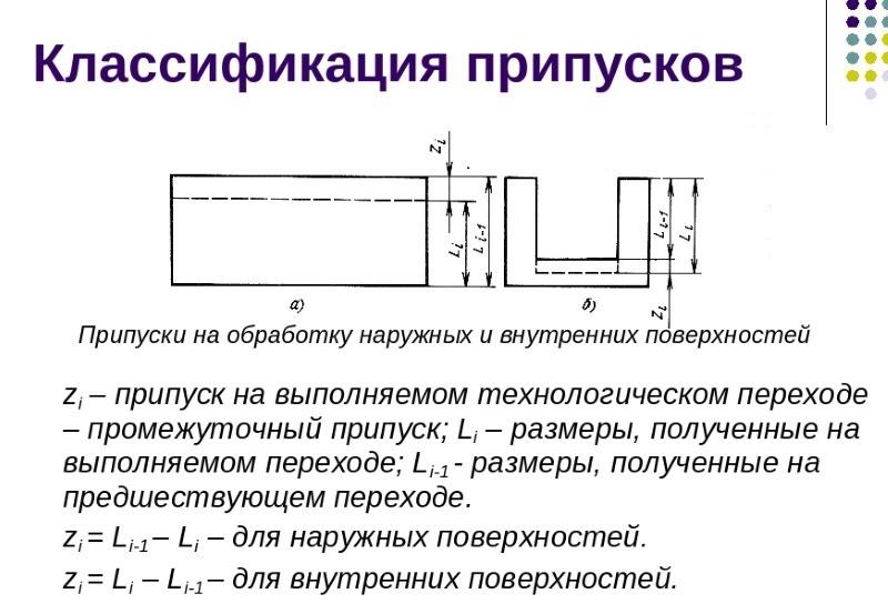 """Презентация на тему: """"1 тема 9. припуски на механическую обработку. 2 припуски на механическую обработку припуском называют слой материала, удаленный в процессе механической."""". скачать бесплатно и без регистрации."""