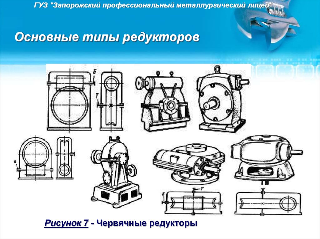 Устройство и виды редукторов :: syl.ru