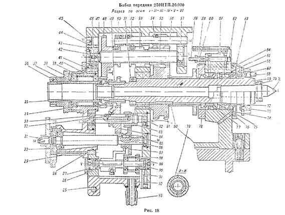 Токарный станок иж 250: конструкция, паспорт и характеристики | мк-союз.рф