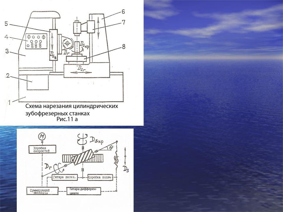 5е32 станок зубофрезерный вертикальный полуавтомат схемы, описание, характеристики