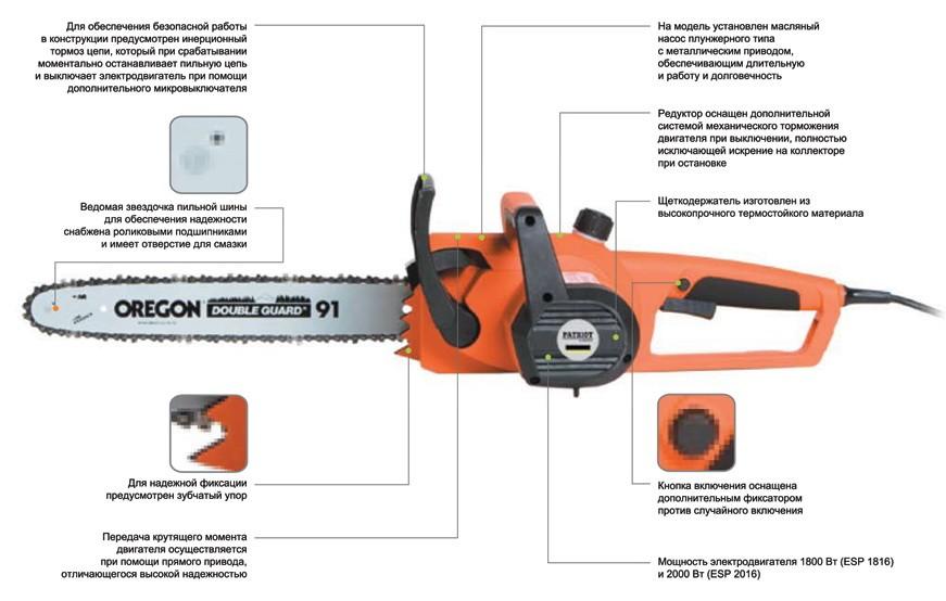 Цепная электропила: конструкция, принцип работы, рейтинг лучших моделей