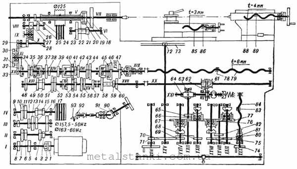 1и611п: технические характеристики токарного станка повышенной точности