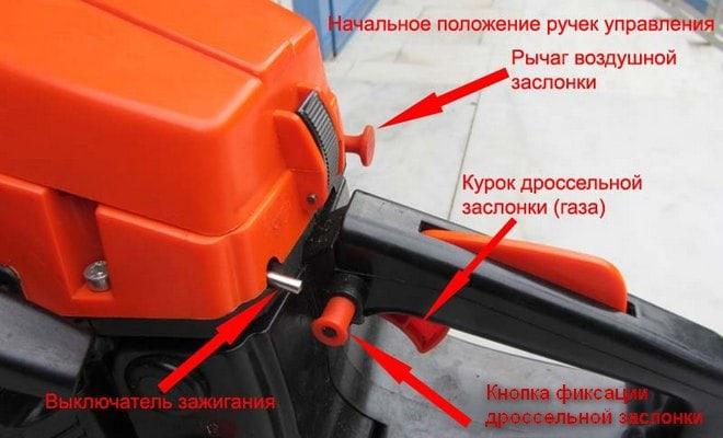 Бензопила глохнет при нажатии на газ: причина, как устранить при нажатии на газ, хускварна-137 на холостых оборотах, не заводится под нагрузкой