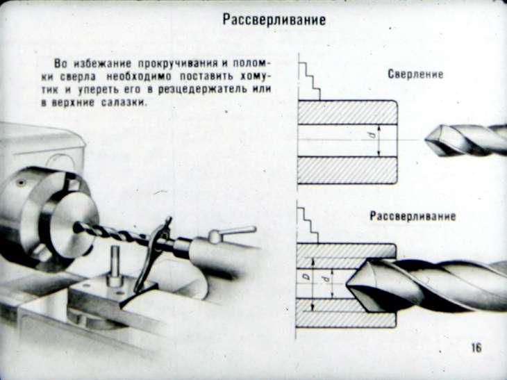 Обработка на токарных станках. основные понятия