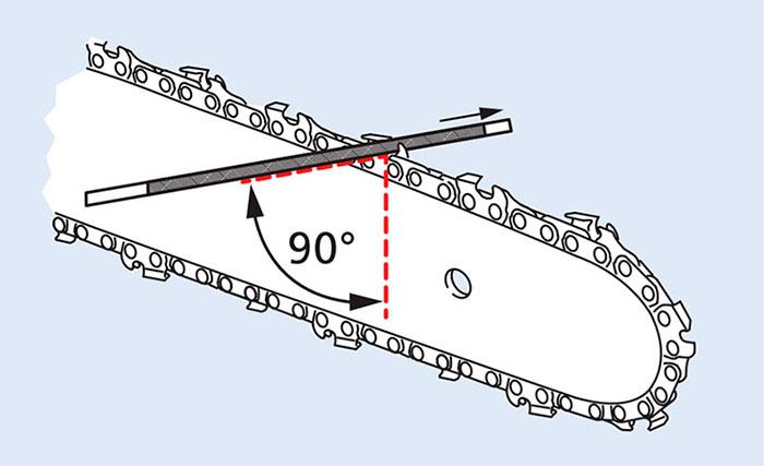 Как заточить цепь бензопилы своими руками в домашних условиях: болгаркой, напильником и на станке