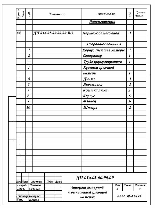Таблица спецификации на чертеже
