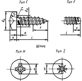 Расход саморезов на лист и 1м2 профнастила: количество, расчет, вес