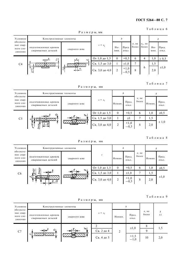 Виды сварочных швов и соединений