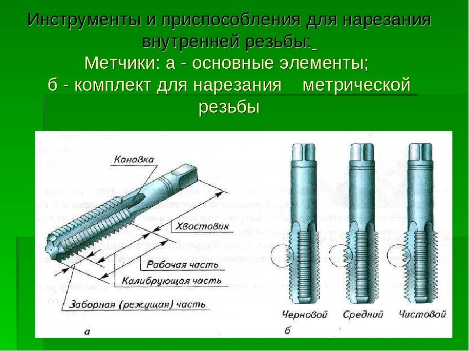 Как выполняется нарезка резьбы на трубах в зависимости от её вида