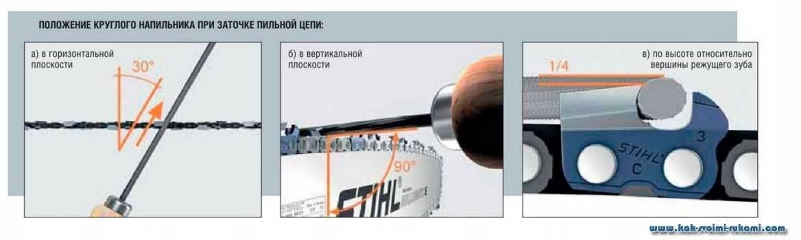 Бензопила штиль (stihl) - обзор, устройство, неисправности – причины и способы устранения в википедии строительного инструмента - instrument-wiki.ru