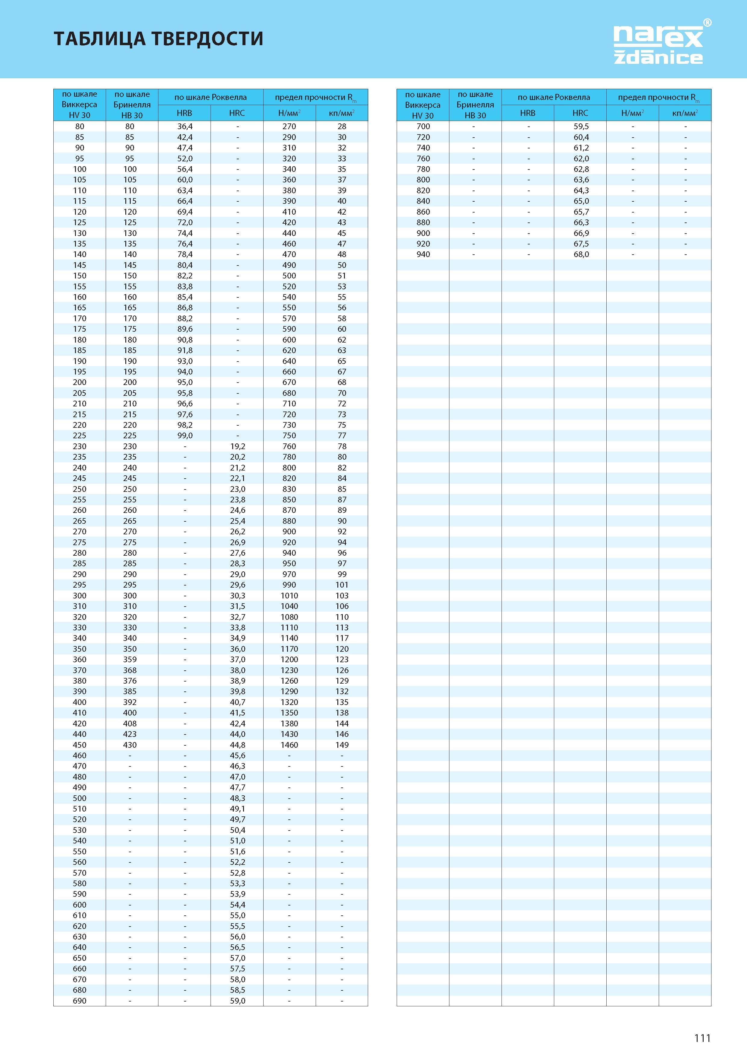 Что такое шкала мооса и как по ней определить подделку